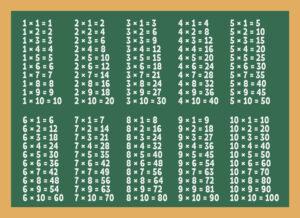 learn multiply for children